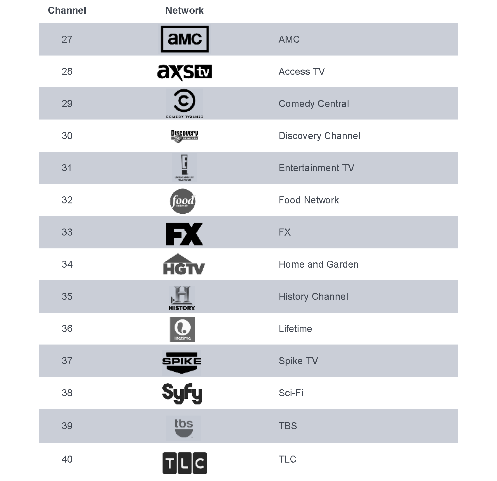 Digital Video Channel Guide Page 3