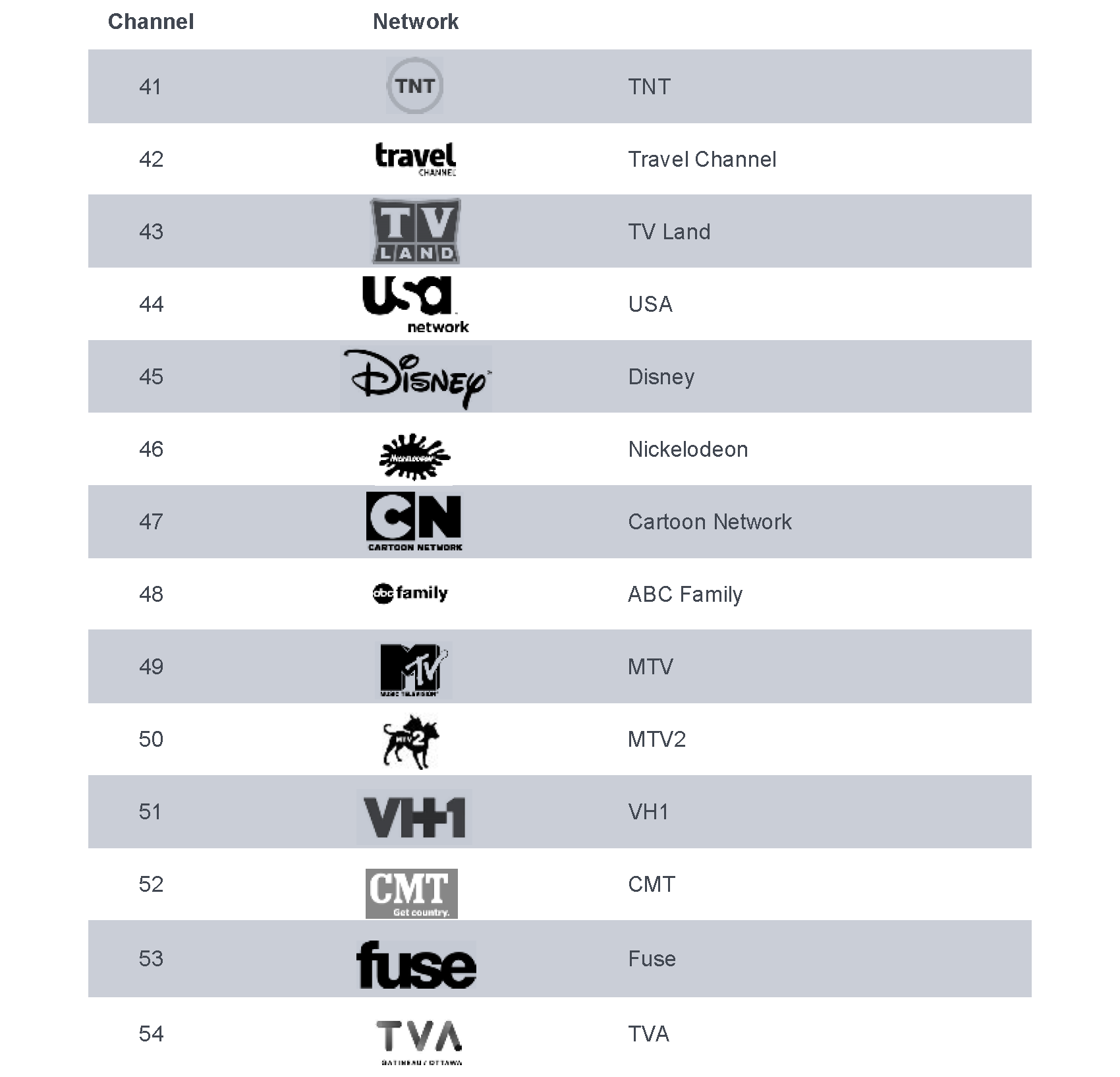 Digital Video Channel Guide Page 4