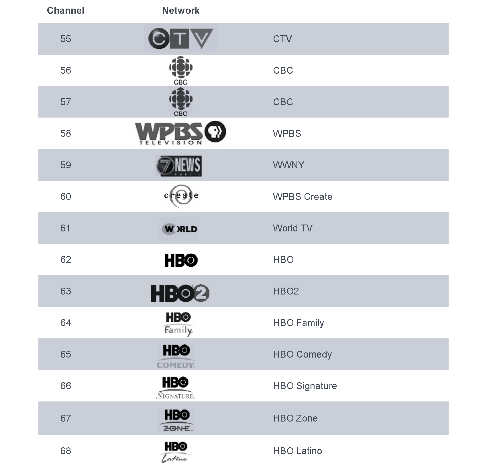 Digital Video Channel Guide Page 5
